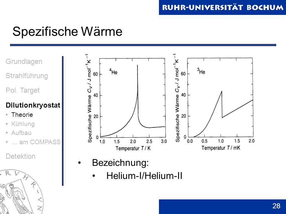 28 Spezifische Wärme Grundlagen Strahlführung Pol. Target Dilutionkryostat Theorie Kühlung Aufbau … am COMPASS Detektion Bezeichnung: Helium-I/Helium-