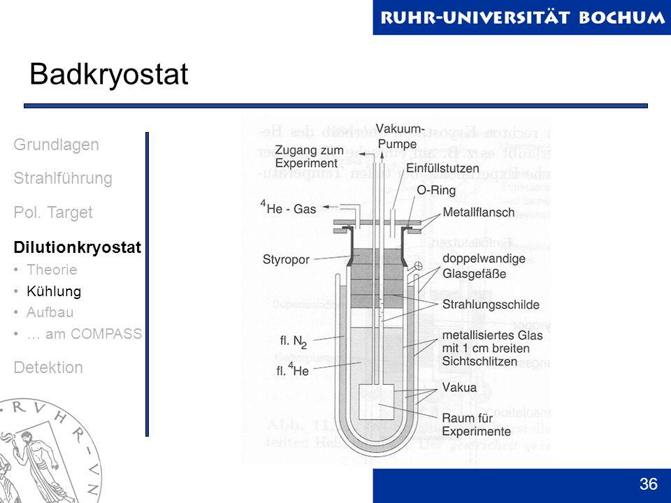 36 Badkryostat Grundlagen Strahlführung Pol. Target Dilutionkryostat Theorie Kühlung Aufbau … am COMPASS Detektion