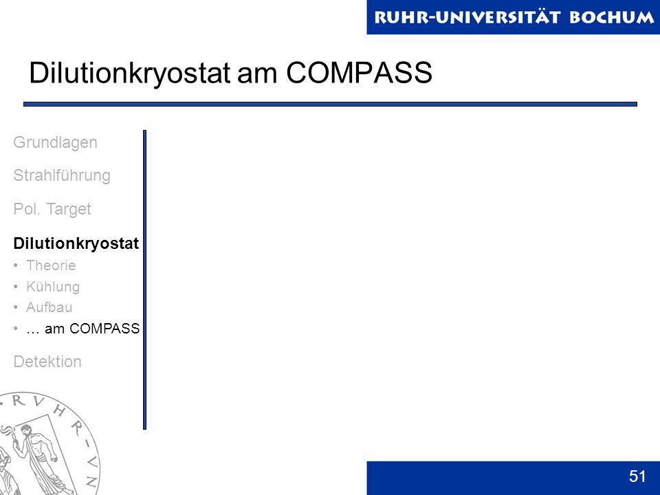 51 Dilutionkryostat am COMPASS Grundlagen Strahlführung Pol. Target Dilutionkryostat Theorie Kühlung Aufbau … am COMPASS Detektion
