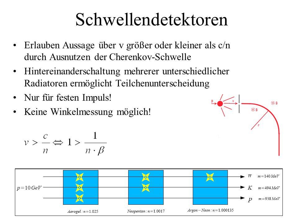 Schwellendetektoren Erlauben Aussage über v größer oder kleiner als c/n durch Ausnutzen der Cherenkov-Schwelle Hintereinanderschaltung mehrerer unterschiedlicher Radiatoren ermöglicht Teilchenunterscheidung Nur für festen Impuls.