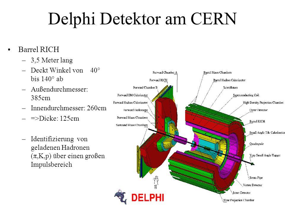 Barrel RICH –3,5 Meter lang –Deckt Winkel von 40° bis 140° ab –Außendurchmesser: 385cm –Innendurchmesser: 260cm –=>Dicke: 125cm –Identifizierung von geladenen Hadronen (π,K,p) über einen großen Impulsbereich Delphi Detektor am CERN
