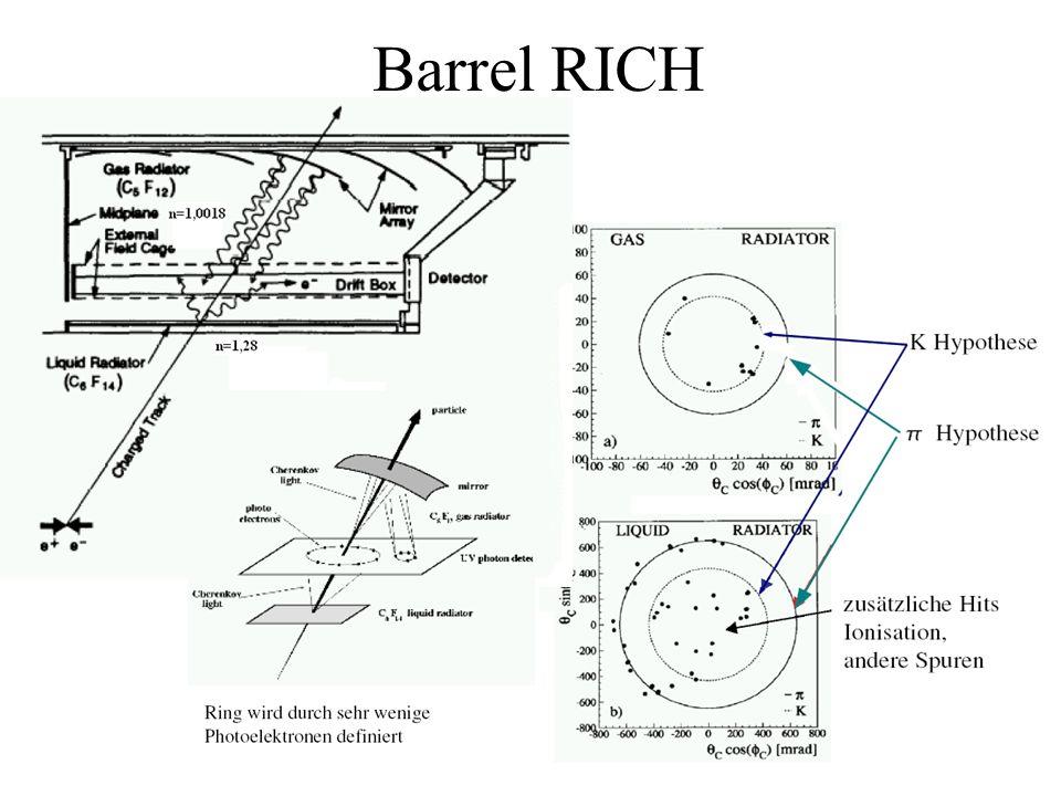 Barrel RICH