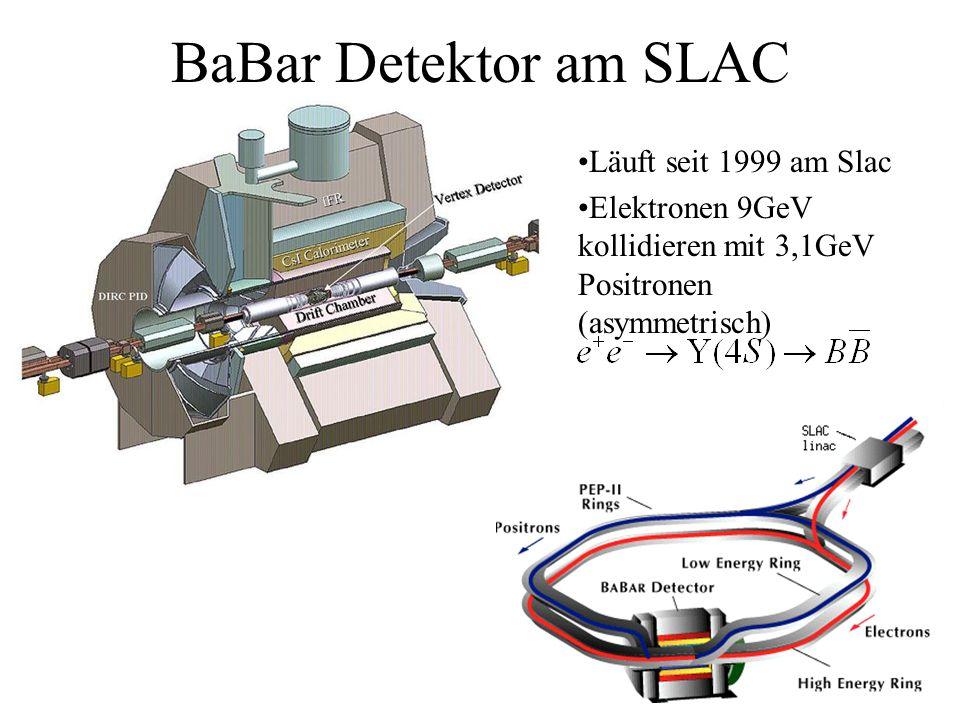 BaBar Detektor am SLAC Läuft seit 1999 am Slac Elektronen 9GeV kollidieren mit 3,1GeV Positronen (asymmetrisch)