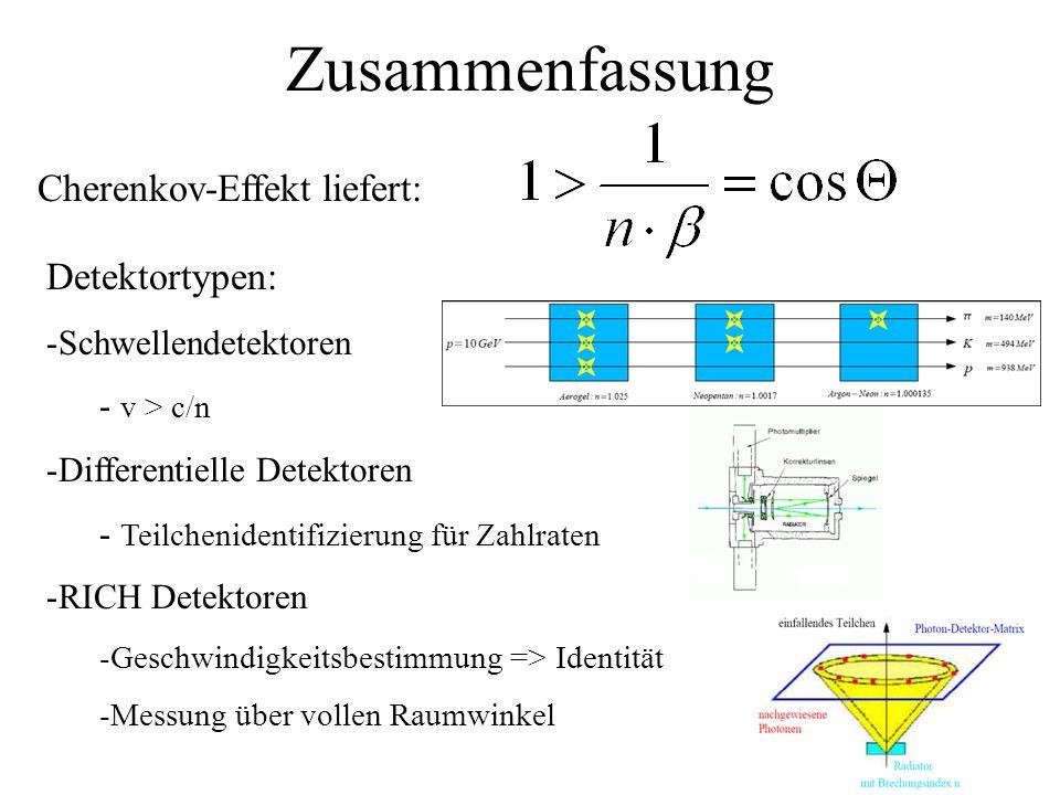 Zusammenfassung Cherenkov-Effekt liefert: Detektortypen: -Schwellendetektoren - v > c/n -Differentielle Detektoren - Teilchenidentifizierung für Zahlraten -RICH Detektoren -Geschwindigkeitsbestimmung => Identität -Messung über vollen Raumwinkel