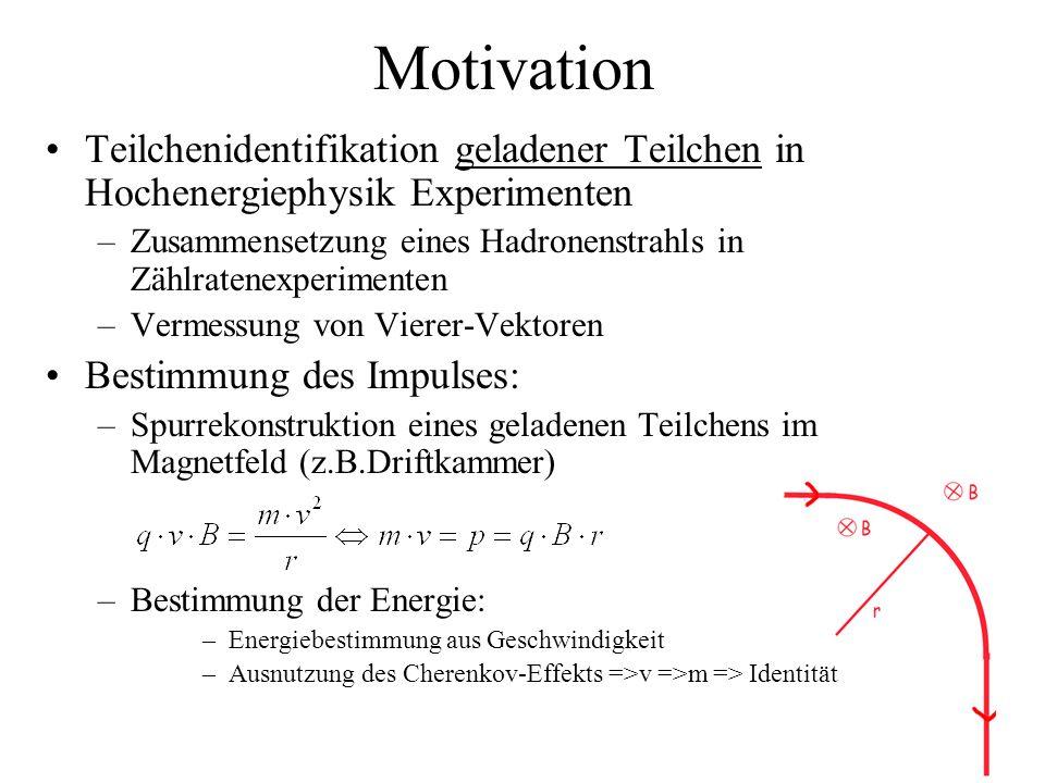 Motivation Teilchenidentifikation geladener Teilchen in Hochenergiephysik Experimenten –Zusammensetzung eines Hadronenstrahls in Zählratenexperimenten –Vermessung von Vierer-Vektoren Bestimmung des Impulses: –Spurrekonstruktion eines geladenen Teilchens im Magnetfeld (z.B.Driftkammer) –Bestimmung der Energie: –Energiebestimmung aus Geschwindigkeit –Ausnutzung des Cherenkov-Effekts =>v =>m => Identität