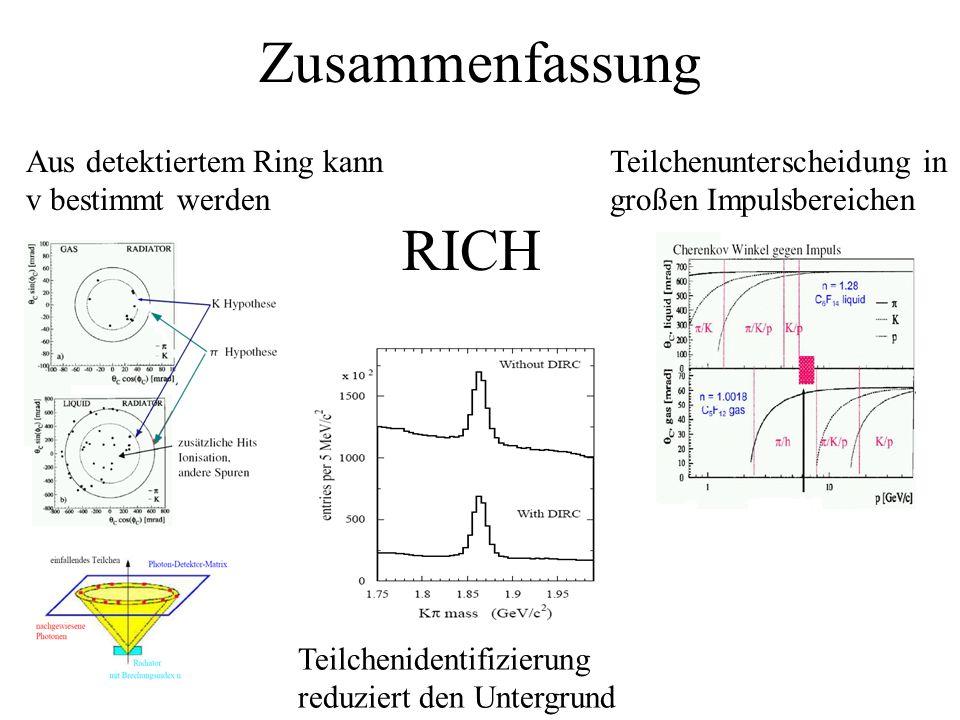 Zusammenfassung Aus detektiertem Ring kann v bestimmt werden Teilchenunterscheidung in großen Impulsbereichen Teilchenidentifizierung reduziert den Untergrund RICH