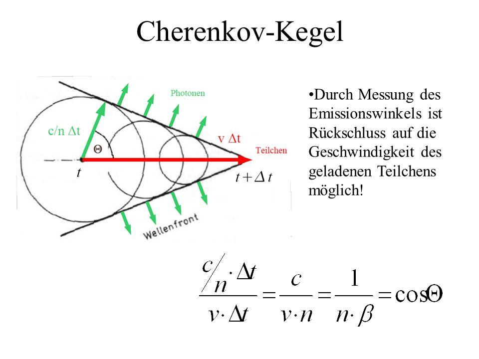 Cherenkov-Kegel Durch Messung des Emissionswinkels ist Rückschluss auf die Geschwindigkeit des geladenen Teilchens möglich!