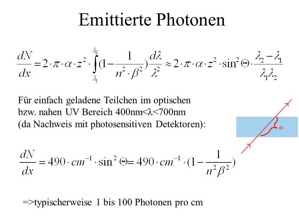 Emittierte Photonen Für einfach geladene Teilchen im optischen bzw.