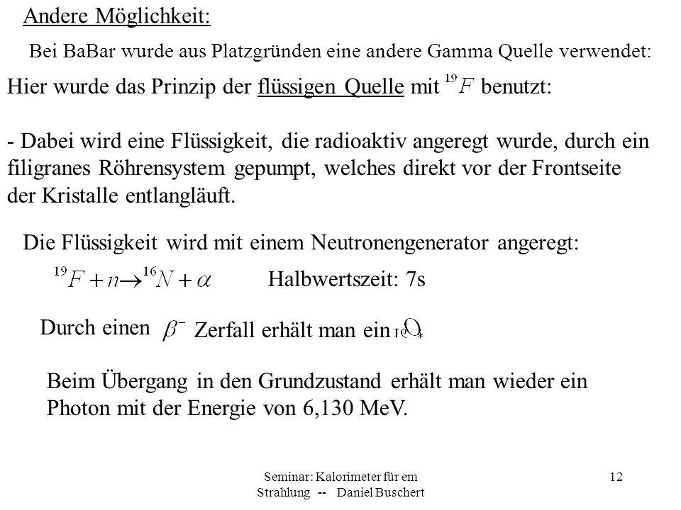 Seminar: Kalorimeter für em Strahlung -- Daniel Buschert 12 Bei BaBar wurde aus Platzgründen eine andere Gamma Quelle verwendet: Hier wurde das Prinzi