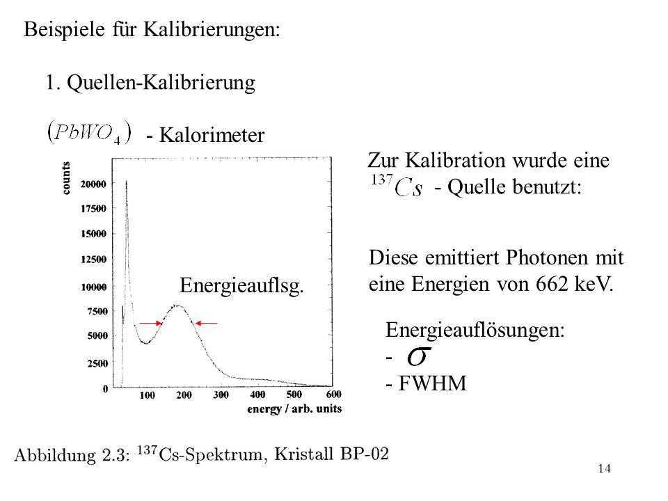 Seminar: Kalorimeter für em Strahlung -- Daniel Buschert 14 Beispiele für Kalibrierungen: 1. Quellen-Kalibrierung Zur Kalibration wurde eine - Quelle