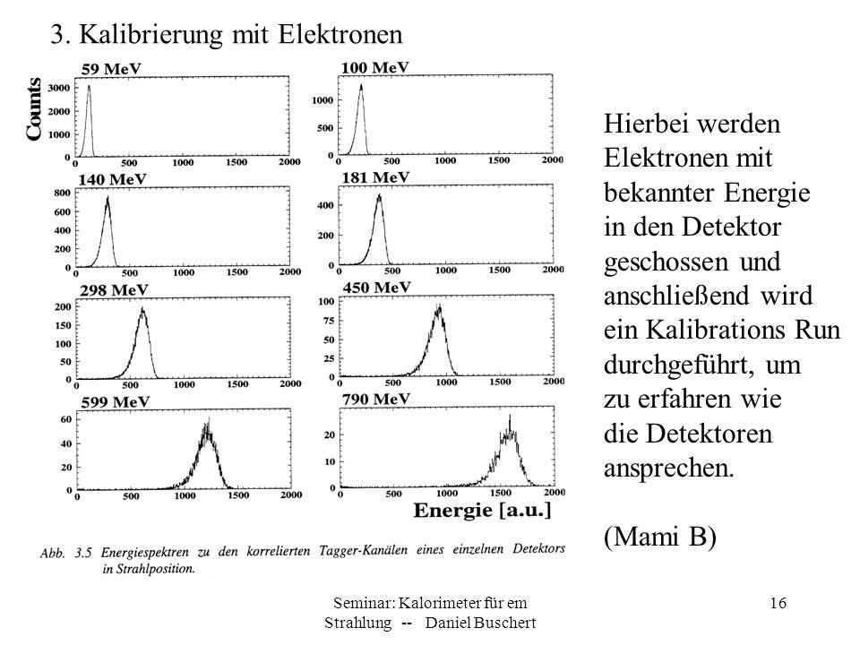 Seminar: Kalorimeter für em Strahlung -- Daniel Buschert 16 3. Kalibrierung mit Elektronen Hierbei werden Elektronen mit bekannter Energie in den Dete