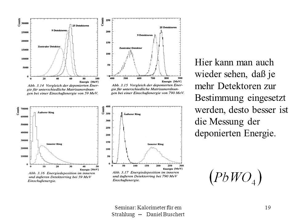 Seminar: Kalorimeter für em Strahlung -- Daniel Buschert 19 Hier kann man auch wieder sehen, daß je mehr Detektoren zur Bestimmung eingesetzt werden,