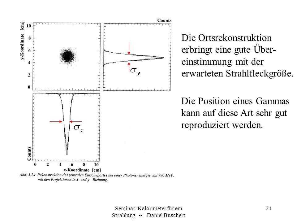 Seminar: Kalorimeter für em Strahlung -- Daniel Buschert 21 Die Ortsrekonstruktion erbringt eine gute Über- einstimmung mit der erwarteten Strahlfleck