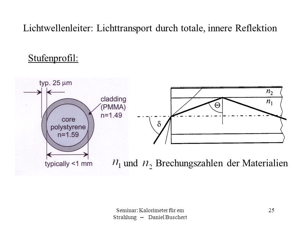 Seminar: Kalorimeter für em Strahlung -- Daniel Buschert 25 Lichtwellenleiter: Lichttransport durch totale, innere Reflektion Stufenprofil: undBrechun