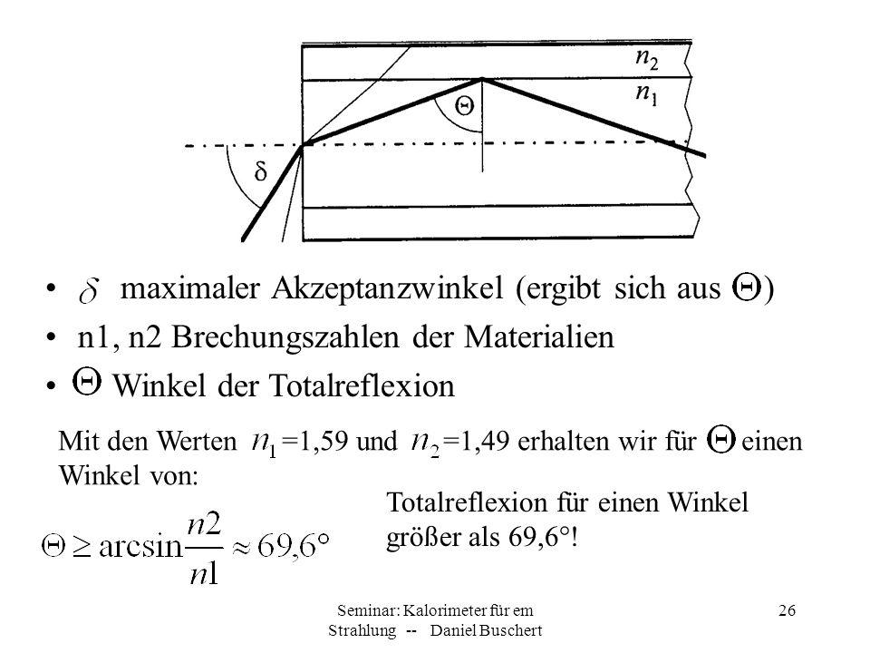 Seminar: Kalorimeter für em Strahlung -- Daniel Buschert 26 maximaler Akzeptanzwinkel (ergibt sich aus ) n1, n2 Brechungszahlen der Materialien Winkel