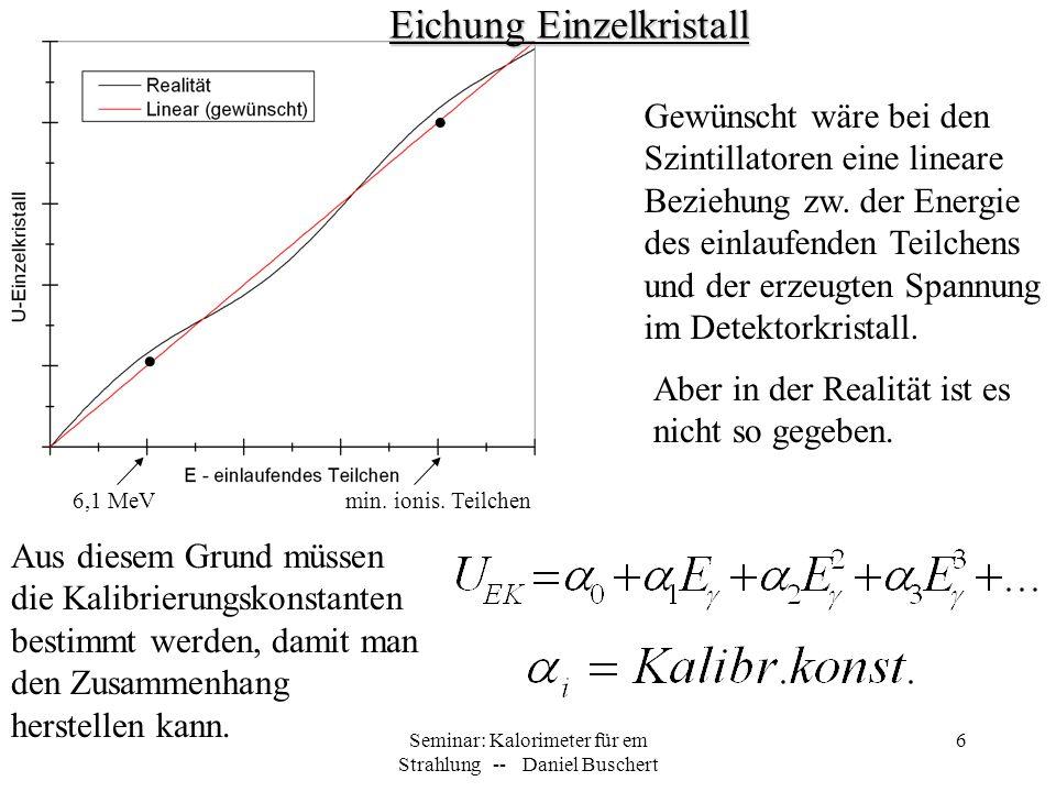 Seminar: Kalorimeter für em Strahlung -- Daniel Buschert 6 Gewünscht wäre bei den Szintillatoren eine lineare Beziehung zw. der Energie des einlaufend