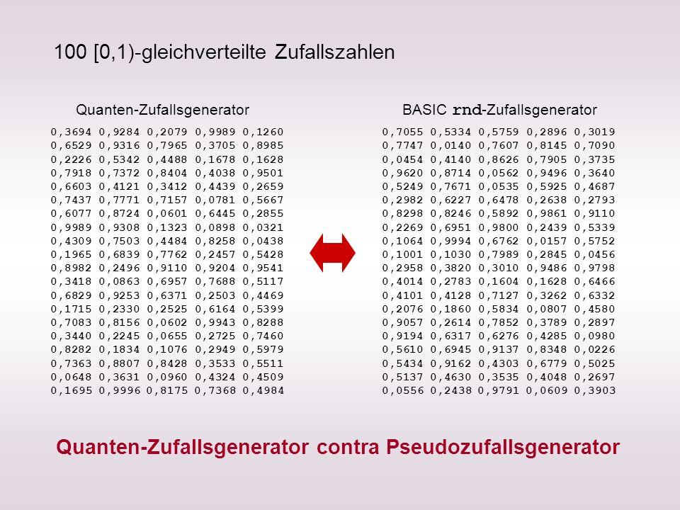 0,3694 0,9284 0,2079 0,9989 0,1260 0,6529 0,9316 0,7965 0,3705 0,8985 0,2226 0,5342 0,4488 0,1678 0,1628 0,7918 0,7372 0,8404 0,4038 0,9501 0,6603 0,4