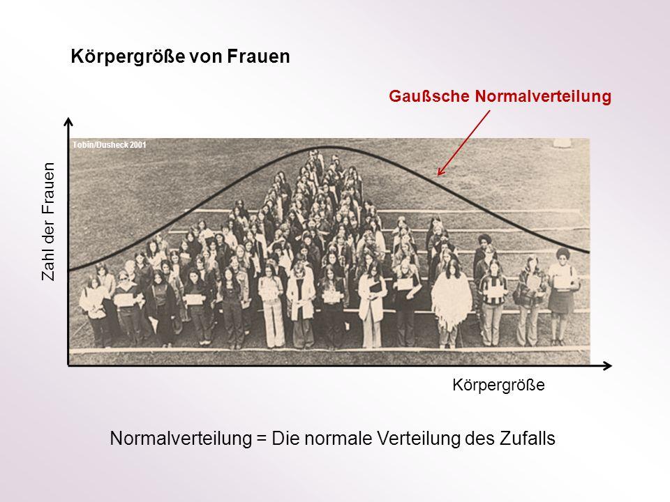 Gaußsche Normalverteilung Normalverteilung = Die normale Verteilung des Zufalls Körpergröße Zahl der Frauen Körpergröße von Frauen Tobin/Dusheck 2001