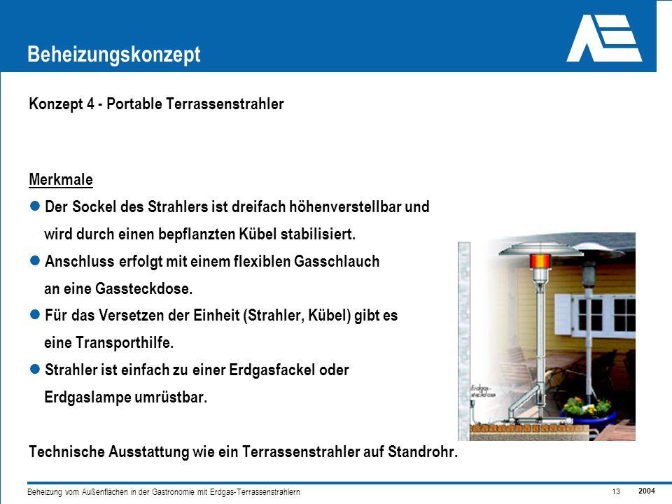 2004 13 Beheizung vom Außenflächen in der Gastronomie mit Erdgas-Terrassenstrahlern Beheizungskonzept Konzept 4 - Portable Terrassenstrahler Merkmale Der Sockel des Strahlers ist dreifach höhenverstellbar und wird durch einen bepflanzten Kübel stabilisiert.