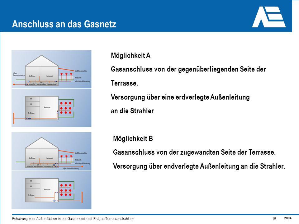 2004 18 Beheizung vom Außenflächen in der Gastronomie mit Erdgas-Terrassenstrahlern Anschluss an das Gasnetz Möglichkeit A Gasanschluss von der gegenüberliegenden Seite der Terrasse.