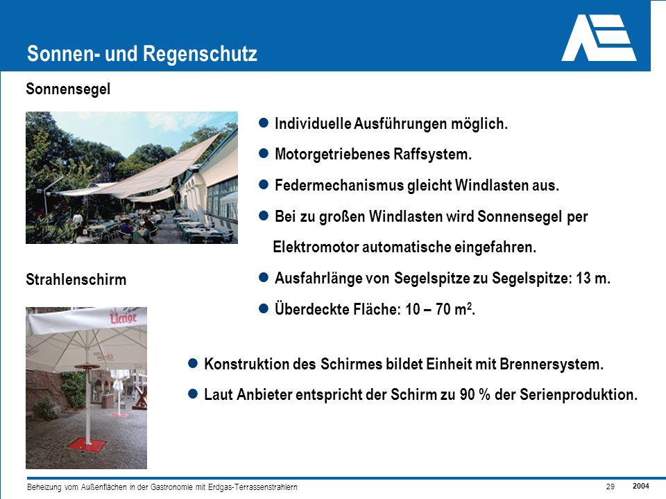 2004 29 Beheizung vom Außenflächen in der Gastronomie mit Erdgas-Terrassenstrahlern Sonnen- und Regenschutz Sonnensegel Individuelle Ausführungen möglich.