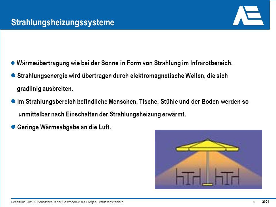2004 4 Beheizung vom Außenflächen in der Gastronomie mit Erdgas-Terrassenstrahlern Strahlungsheizungssysteme Wärmeübertragung wie bei der Sonne in Form von Strahlung im Infrarotbereich.