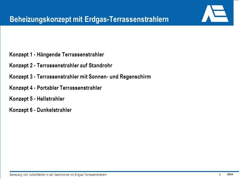 2004 17 Beheizung vom Außenflächen in der Gastronomie mit Erdgas-Terrassenstrahlern Beheizungskonzepte Einrohr-, Zweirohr- und Modulsysteme.