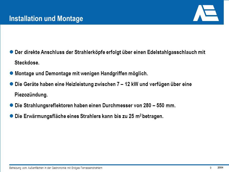 2004 30 Beheizung vom Außenflächen in der Gastronomie mit Erdgas-Terrassenstrahlern Windschutz Verstärkung der Strahlungswirkung (Behaglichkeitsgefühl).