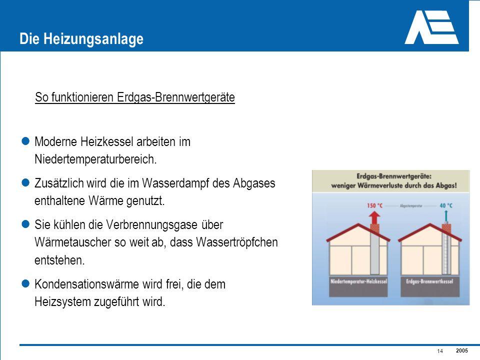 2005 14 Die Heizungsanlage So funktionieren Erdgas-Brennwertgeräte Moderne Heizkessel arbeiten im Niedertemperaturbereich. Zusätzlich wird die im Wass