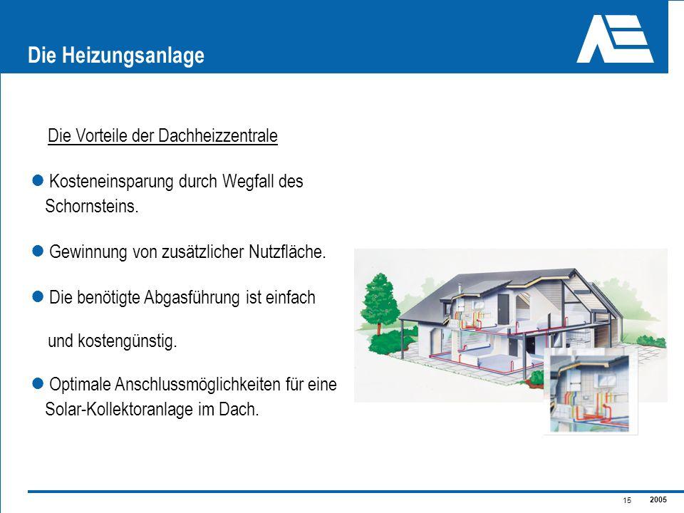 2005 15 Die Heizungsanlage Die Vorteile der Dachheizzentrale Kosteneinsparung durch Wegfall des Schornsteins. Gewinnung von zusätzlicher Nutzfläche. D