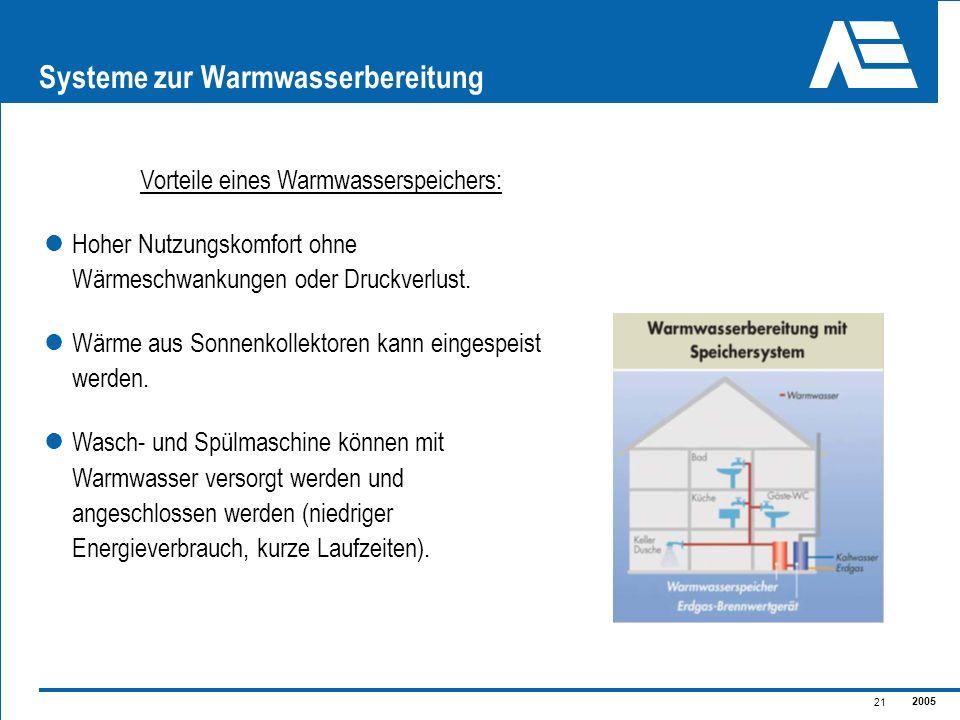 2005 21 Systeme zur Warmwasserbereitung Vorteile eines Warmwasserspeichers: Hoher Nutzungskomfort ohne Wärmeschwankungen oder Druckverlust. Wärme aus