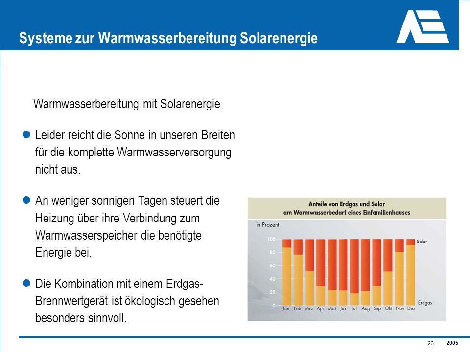 2005 23 Systeme zur Warmwasserbereitung Solarenergie Warmwasserbereitung mit Solarenergie Leider reicht die Sonne in unseren Breiten für die komplette