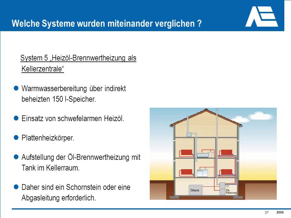 2005 37 Welche Systeme wurden miteinander verglichen ? System 5 Heizöl-Brennwertheizung als Kellerzentrale Warmwasserbereitung über indirekt beheizten