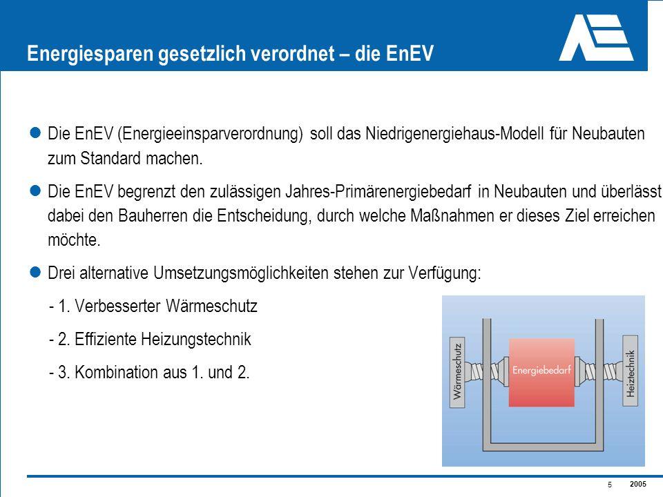 2005 5 Energiesparen gesetzlich verordnet – die EnEV Die EnEV (Energieeinsparverordnung) soll das Niedrigenergiehaus-Modell für Neubauten zum Standard