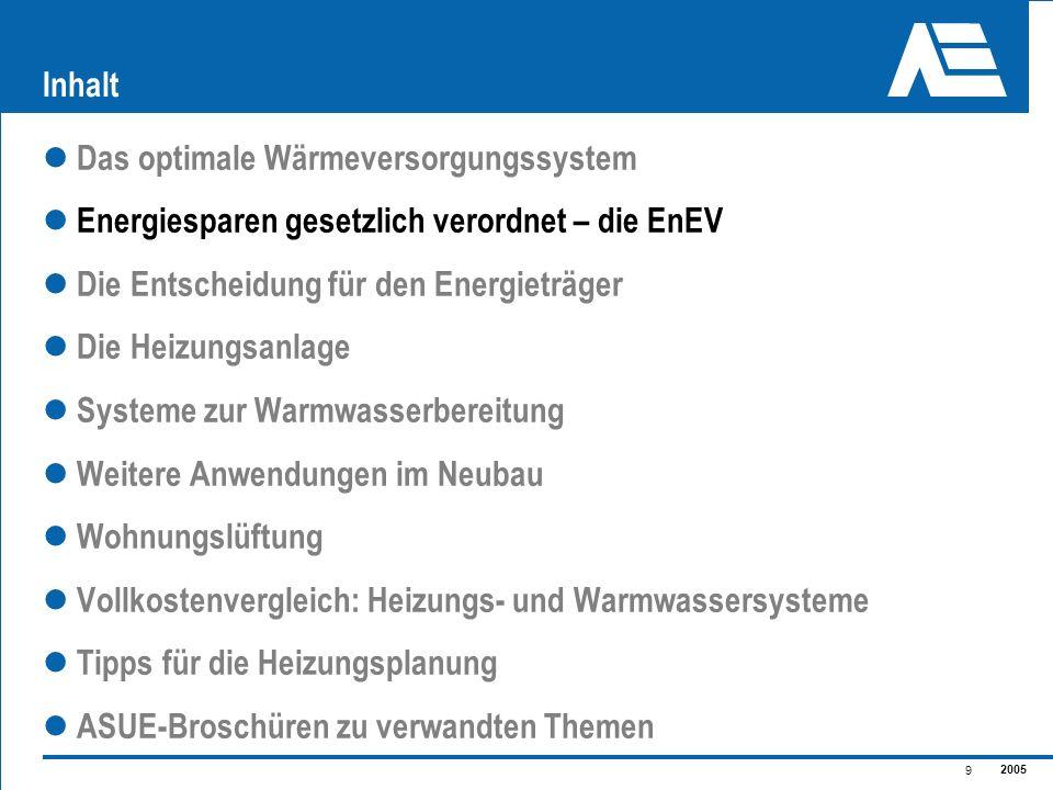 2005 9 Inhalt Das optimale Wärmeversorgungssystem Energiesparen gesetzlich verordnet – die EnEV Die Entscheidung für den Energieträger Die Heizungsanl