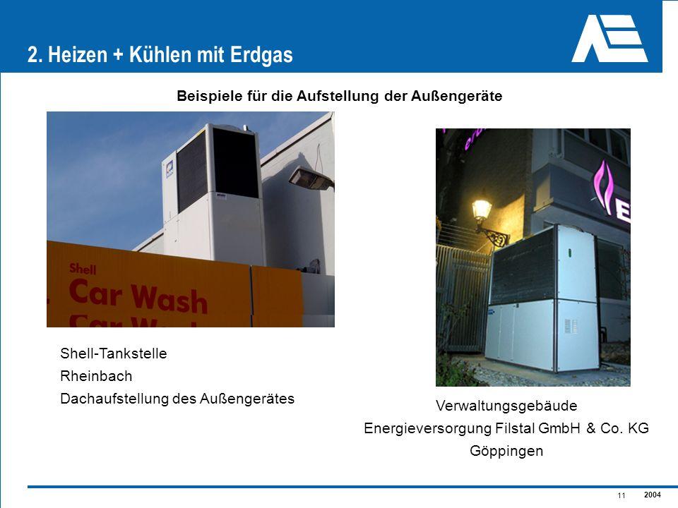2004 11 2. Heizen + Kühlen mit Erdgas Shell-Tankstelle Rheinbach Dachaufstellung des Außengerätes Beispiele für die Aufstellung der Außengeräte Verwal