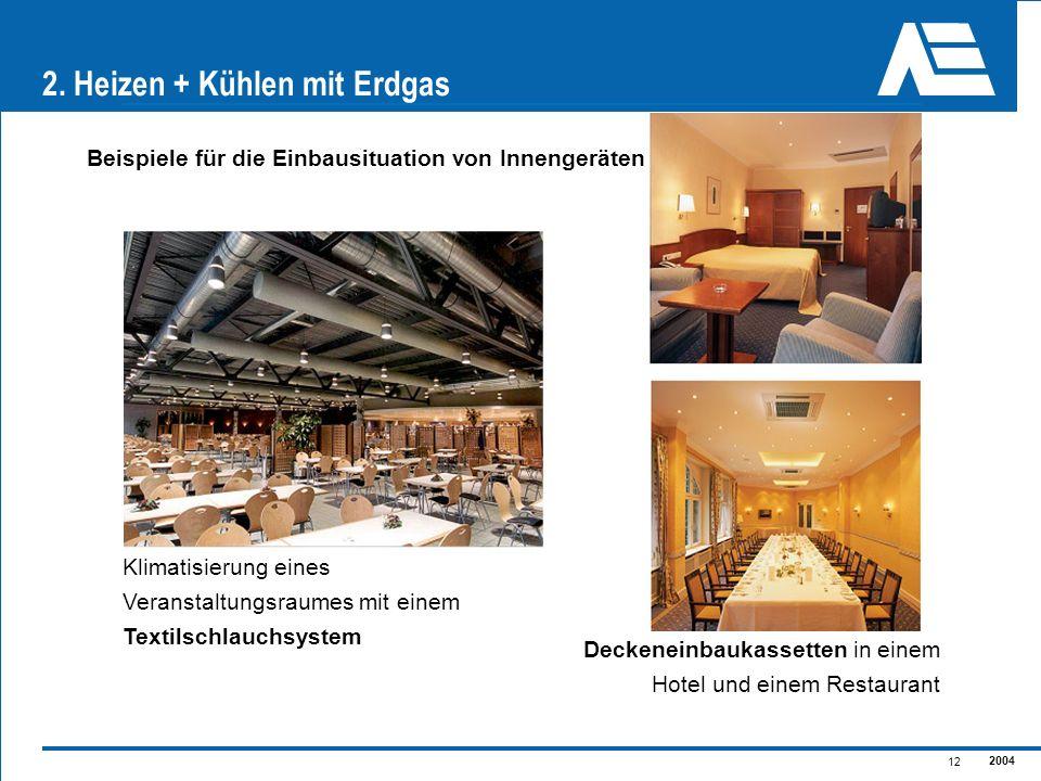 2004 12 2. Heizen + Kühlen mit Erdgas Deckeneinbaukassetten in einem Hotel und einem Restaurant Klimatisierung eines Veranstaltungsraumes mit einem Te