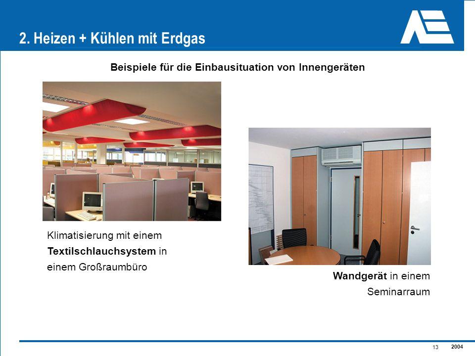 2004 13 2. Heizen + Kühlen mit Erdgas Beispiele für die Einbausituation von Innengeräten Wandgerät in einem Seminarraum Klimatisierung mit einem Texti