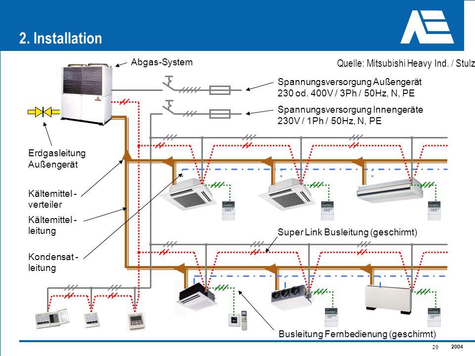 2004 29 2. Installation Erdgasleitung Außengerät Super Link Busleitung (geschirmt) Spannungsversorgung Außengerät 230 od. 400V / 3Ph / 50Hz, N, PE Spa