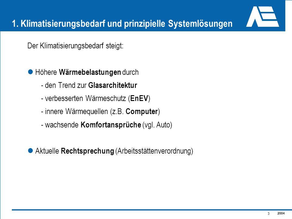 2004 4 1.Klimatisierungsbedarf und prinzipielle Systemlösungen Forderungen des Bauherrn 1.