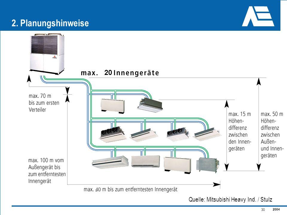 2004 30 2. Planungshinweise 20 40 Quelle: Mitsubishi Heavy Ind. / Stulz