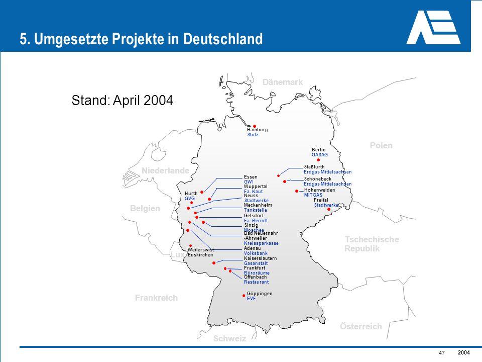 2004 47 5. Umgesetzte Projekte in Deutschland Polen Tschechische Republik Österreich Schweiz Belgien Niederlande Dänemark Frankreich Lux. Stand: April