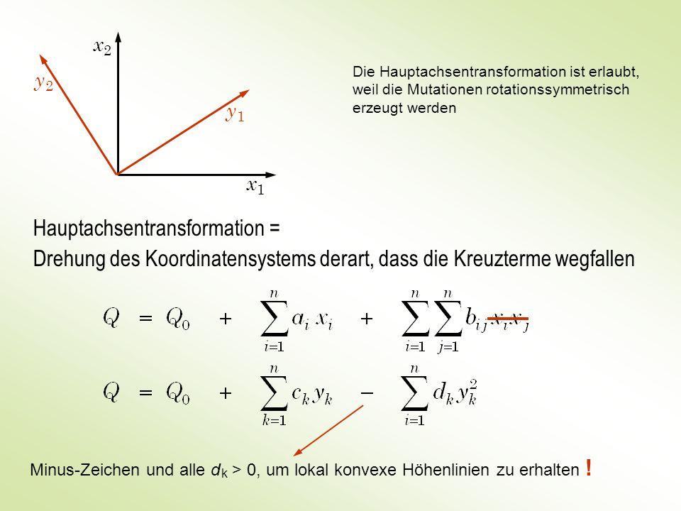 Hauptachsentransformation = Drehung des Koordinatensystems derart, dass die Kreuzterme wegfallen x2x2 x1x1 y2y2 y1y1 Minus-Zeichen und alle d k > 0, u