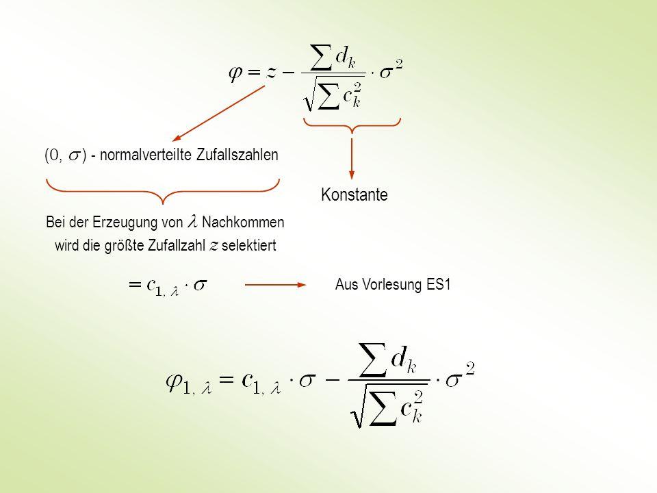 ( 0, ) - normalverteilte Zufallszahlen Konstante Bei der Erzeugung von Nachkommen wird die größte Zufallzahl z selektiert Aus Vorlesung ES1
