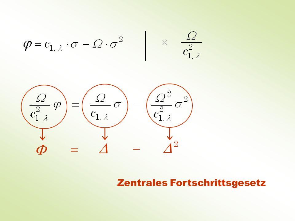 2 Zentrales Fortschrittsgesetz