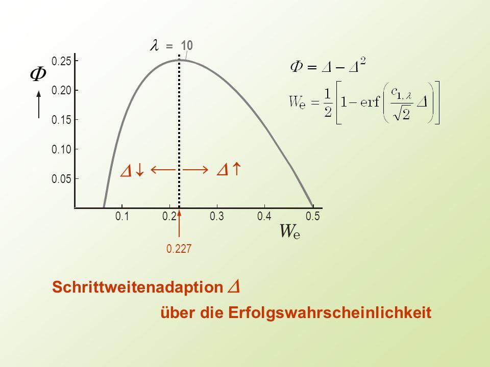 Schrittweitenadaption über die Erfolgswahrscheinlichkeit 0.227 0.25 0.20 0.15 0.10 0.05 0.10.20.30.40.5 = 10 W e