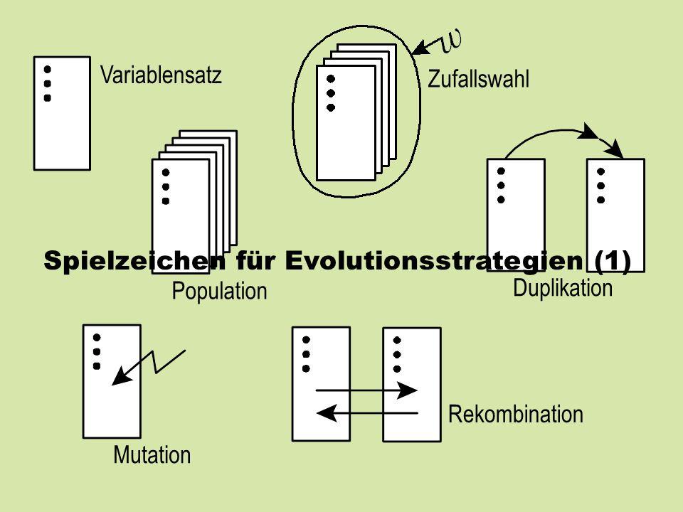 Variablensatz Population Zufallswahl Duplikation Mutation Spielzeichen für Evolutionsstrategien (1) Rekombination
