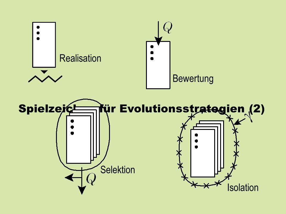Bewertung Realisation Isolation Spielzeichen für Evolutionsstrategien (2) Selektion