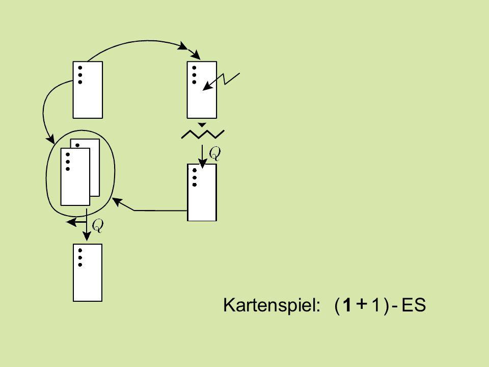 Kartenspiel: ( 1 + 1 ) - ES