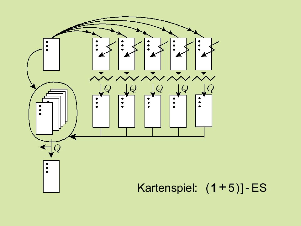 Kartenspiel: ( 1 + 5 ) ] - ES